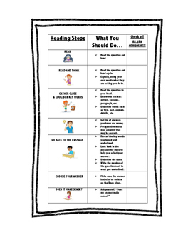 Student Desktop Checklist to Use with Reading Comprehension Activites