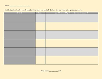 Student Developed Rubric Template