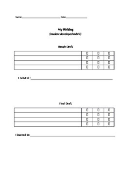 Student Developed Writing Rubric