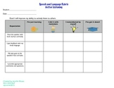 Student Directed Active Listening Rubric