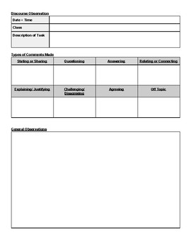 Student Discourse Observation Form