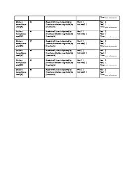Student Documentation Chart