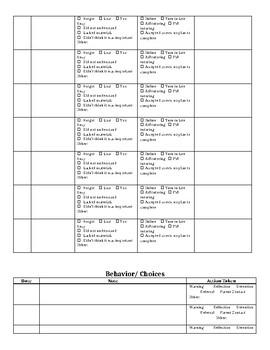 Student Documentation Form