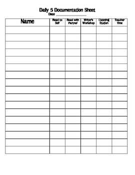 Student Documentation Forms