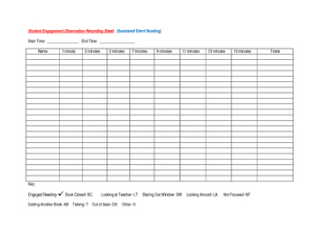 Student Engagement Observation Record