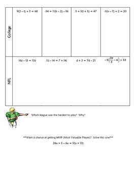 Evaluation Worksheet for Equations