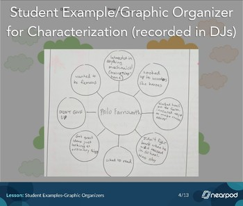 Student Examples for Teachers and Students