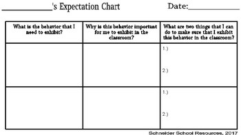 Student Expectation Chart: Help Your Students Set Goals!