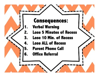 Student Expectations and Consequences