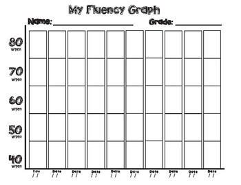 Student Fluency Chart