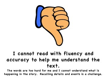 Student Fluency Self-Check Guide