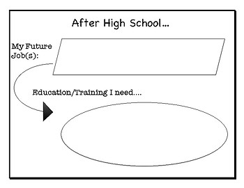 Student Form for Transition Planning
