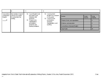 Student Friendly AIR Tests Informative/Explanatory Writing Rubric (3-5)