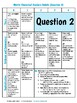 Student-Friendly AP Lang Free Response Matrix Rubrics