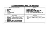 Student-Friendly Achievement Chart (Language - Writing)
