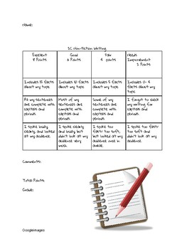 Student Friendly Animal Report Rubric