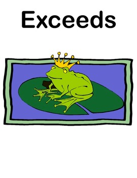 Student Friendly Common Core State Standards Progress Posters Frog
