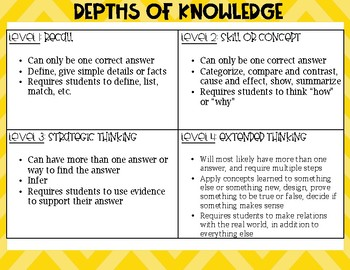 Student-Friendly DOK Levels!