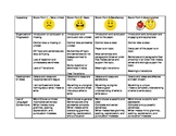 Student Friendly Expository Rubric