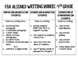 Student Friendly FSA Writing Rubric