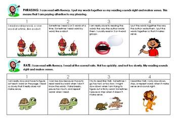 Student Friendly Fluency Rubric