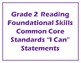 "Student Friendly Grade 2 ELA Common Core Standard ""I can..."" Posters"
