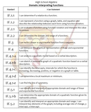 Student Friendly I Can CCSS HS Algebra I 9-12 Math poster and checklist bundle