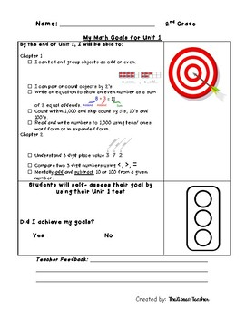 Student Friendly Math Learning Goals (GoMath)