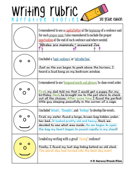 Student Friendly Narrative Writing Rubric
