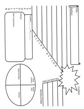 Student Friendly Plot Line Map