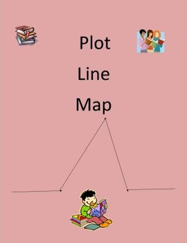 Student Friendly Plot Line Map