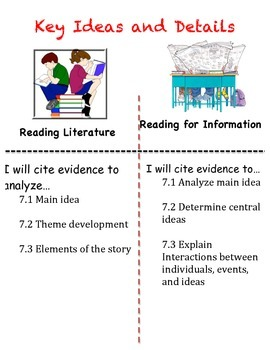 Student Friendly Reading Standards