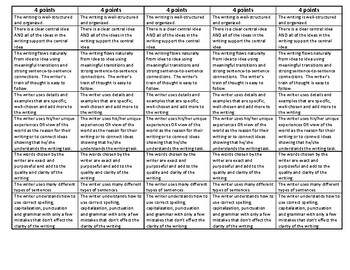 Student Friendly STAAR Writing Rubric WITH BOOKMARKS