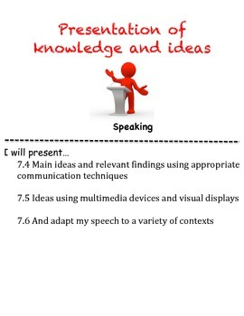 Student Friendly Speaking and Listening Standards