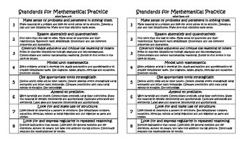 Student Friendly Standards for Mathematical Practice for Interactive Notebooks