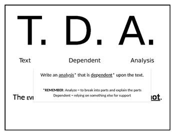 Student Friendly T.D.A. Explanation Poster