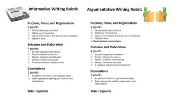 Student-Friendly Writing Checklst for CCSS Informational and Argumentative Tasks