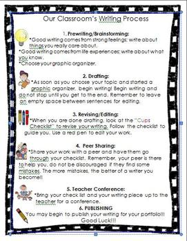 Writing Process with checklist for the Student-Great for C