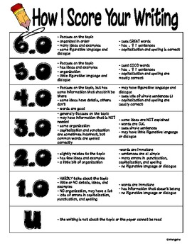 Student Friendly Writing Rubric (FCAT 2.0, can be adapted for any classroom)