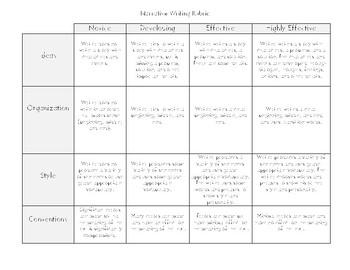 Student-Friendly Writing Rubrics