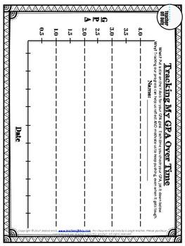 GPA Goal Bundle