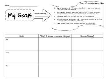 Setting Weekly Goals (for students)