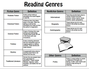 Student Genre Resource Sheet