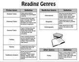 Student Genre Resource Sheet