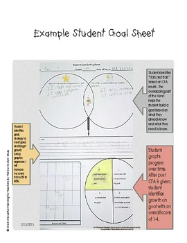 Student Goal Setting Form with Matching Teacher Conferencing Page