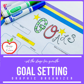 Student Goal Setting Graphic Organizer