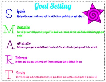 student goal setting packet create smart goals for nwea dra and behavior. Black Bedroom Furniture Sets. Home Design Ideas
