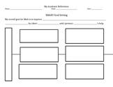 Student Goal Setting Reflection Sheet