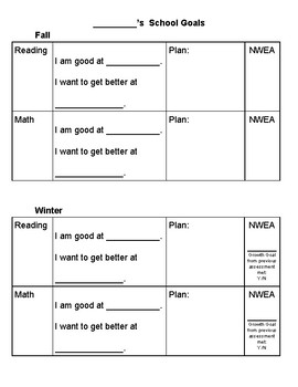 Student Goal Setting Worksheet For Nwea By Lori Smolinski Tpt