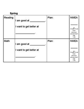 Student Goal Setting Worksheet for NWEA